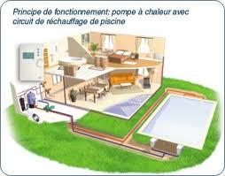 choisir une pompe chaleur pour chauffer la piscine. Black Bedroom Furniture Sets. Home Design Ideas