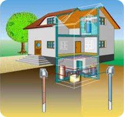 Installer une pompe chaleur quels mod les choisir - Pompe a chaleur chauffage maison ...